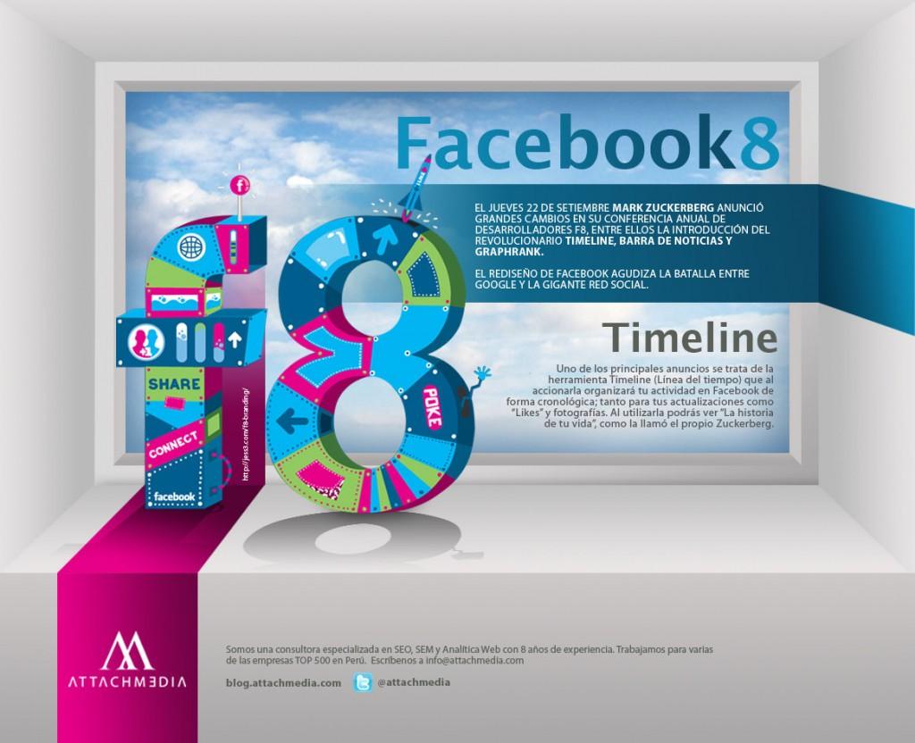 7 cambios sobre Facebook 8