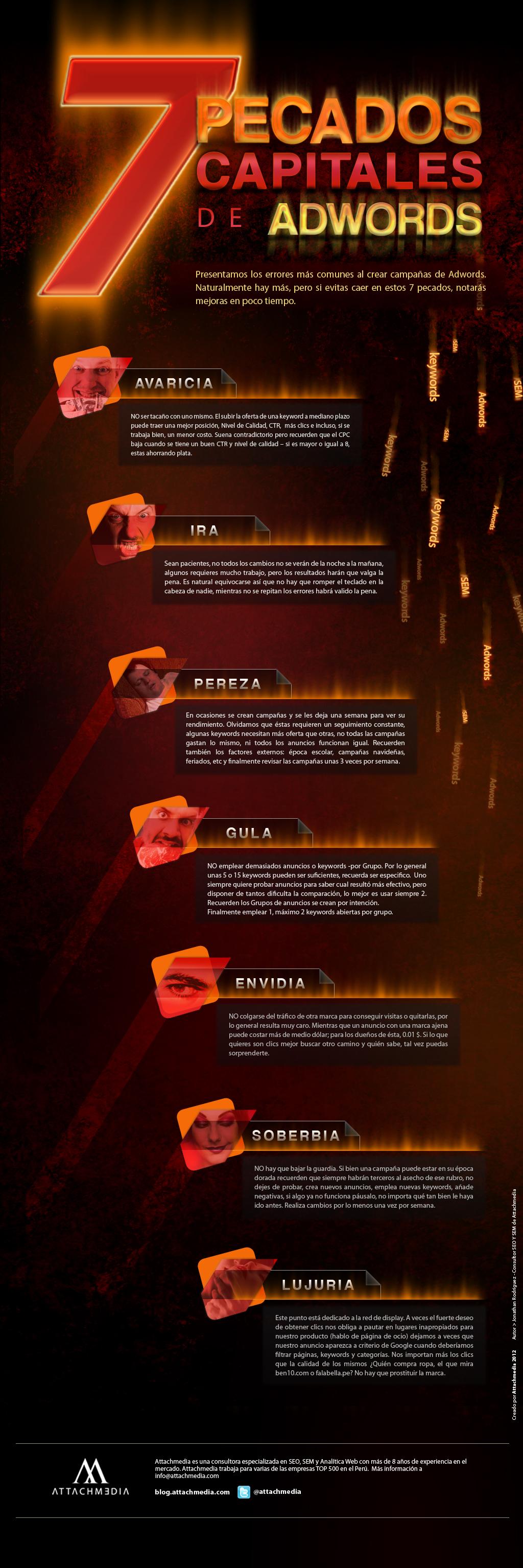 Los 7 Pecados Capitales del Adwords