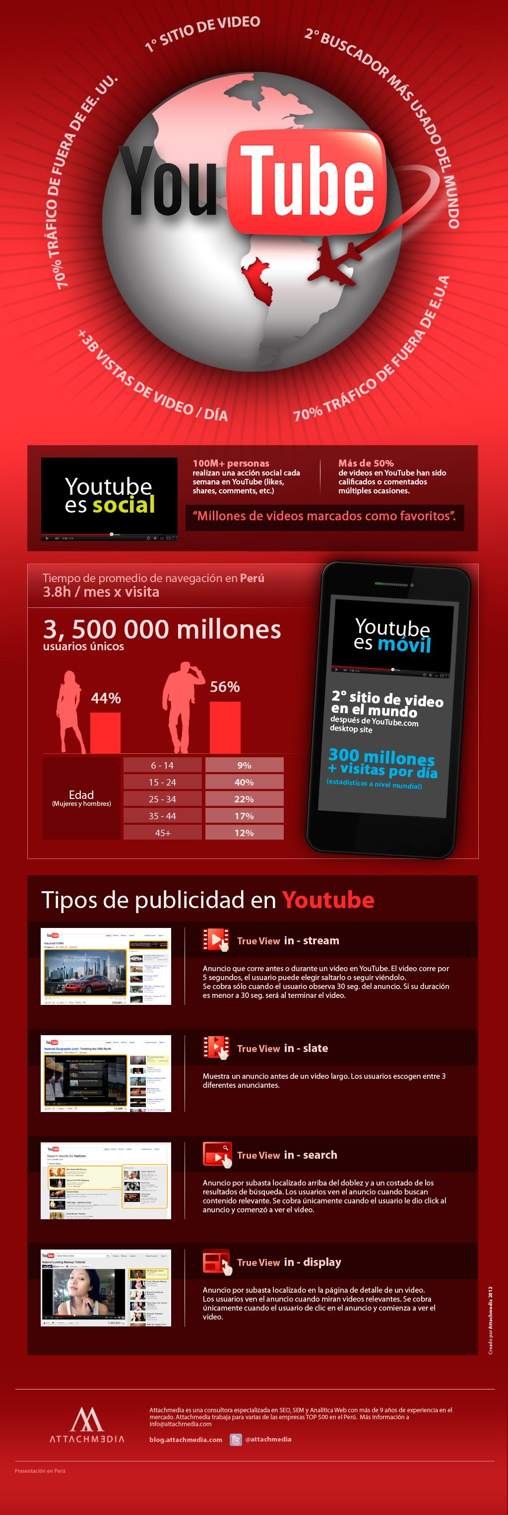 Infografia_youtube
