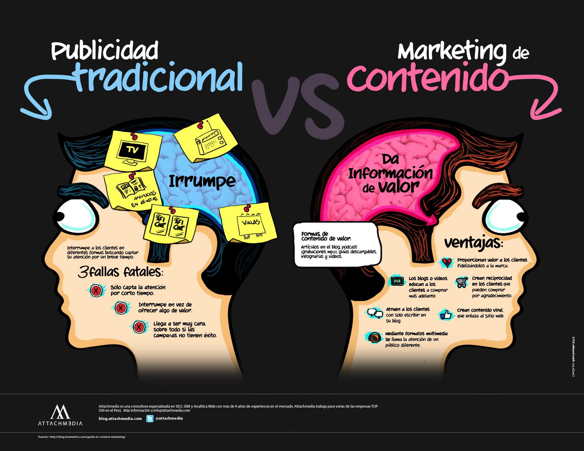 Publicidad-tradicional-vs-marketing-de-contenido