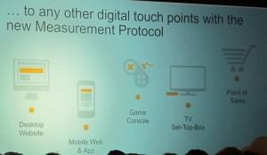 Los diferentes puntos con los que interactúa un usuario: Móvil, Smart TV, Consolas de juego, etc.