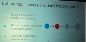 Imagen con la explicación de que no todas las conversiones suceden online