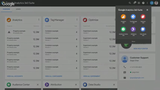 Google Analytics 360 Dashboard