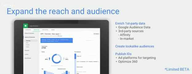 google_analytics_360_suite_google_audience_center_360_attachmedia