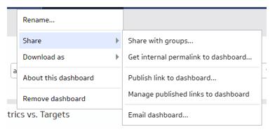 Klipfolio dashboard formas de compartir