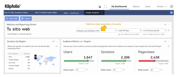 Klipfolio dashboard tu sitio web