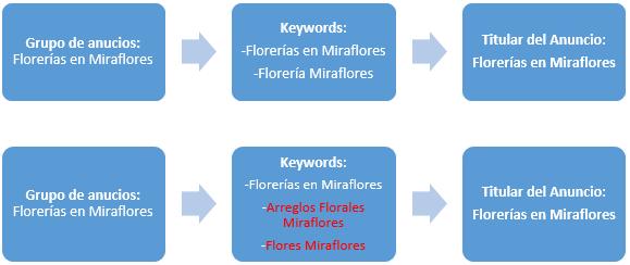 tips-basicos-ejemplos