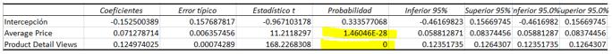 analisis-de-varianza-parte-dos