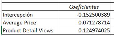 coeficientes-del-analisis-de-varianza