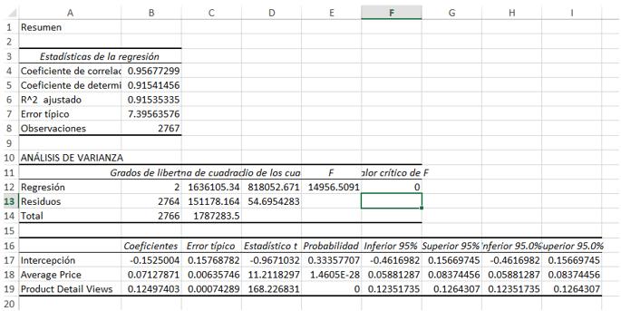 regresssion-testing-resultados