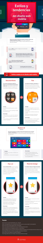 Estilos y tendencias del diseño web mobile