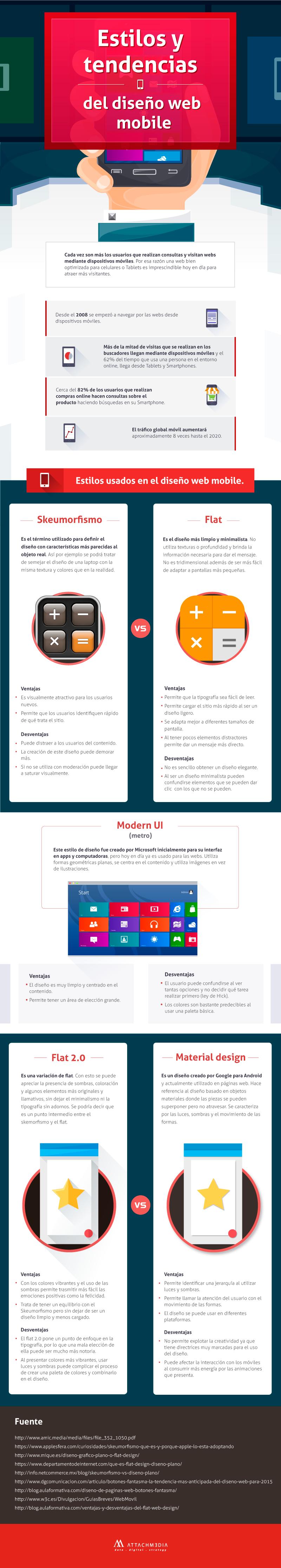 estilo-y-tendencias-del-diseño-web-mobile