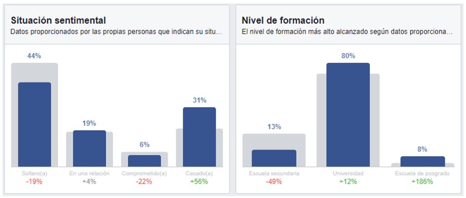 demografía 3