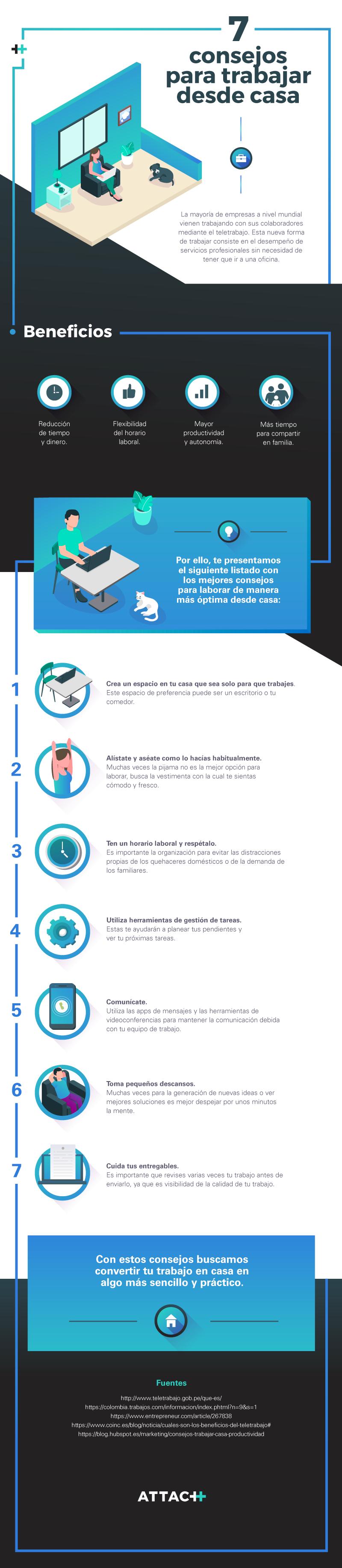 Infografía - 7 Consejos para trabajr desde casa