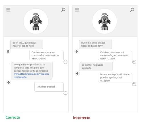 Chatbot 4