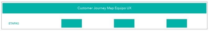 Customer Journey Map 1