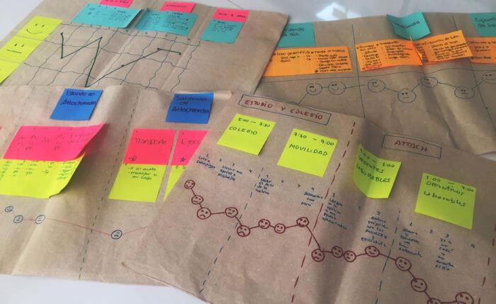Customer Journey Map Resultado 2