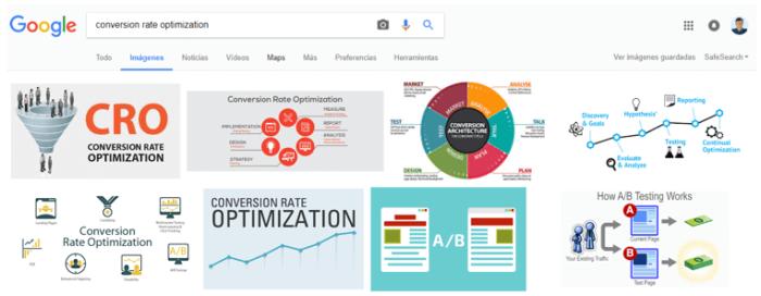 Google CRO Imágenes