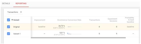 realizando un testing con Google Optimize 3.6