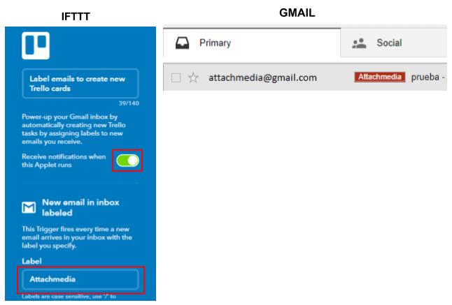 IFTTT y Gmail